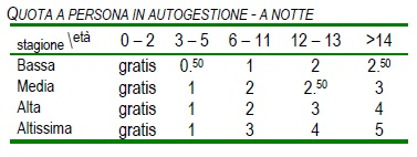 quota persona autogestione2019
