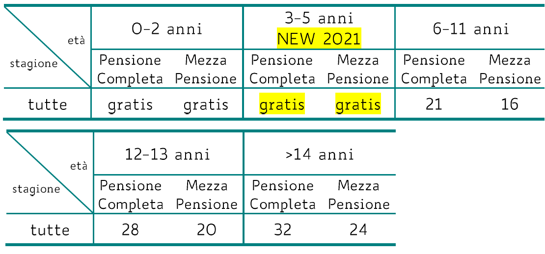 QUOTA INDIVIDUALE PENSIONE COM.MEZZ PEN